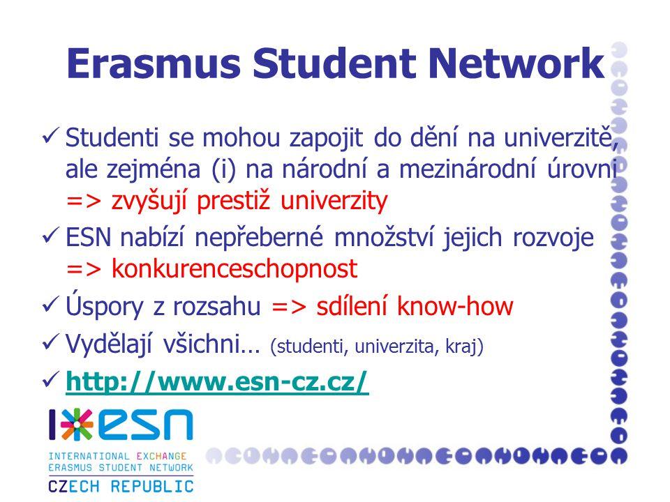 Erasmus Student Network Studenti se mohou zapojit do dění na univerzitě, ale zejména (i) na národní a mezinárodní úrovni => zvyšují prestiž univerzity ESN nabízí nepřeberné množství jejich rozvoje => konkurenceschopnost Úspory z rozsahu => sdílení know-how Vydělají všichni… (studenti, univerzita, kraj) http://www.esn-cz.cz/