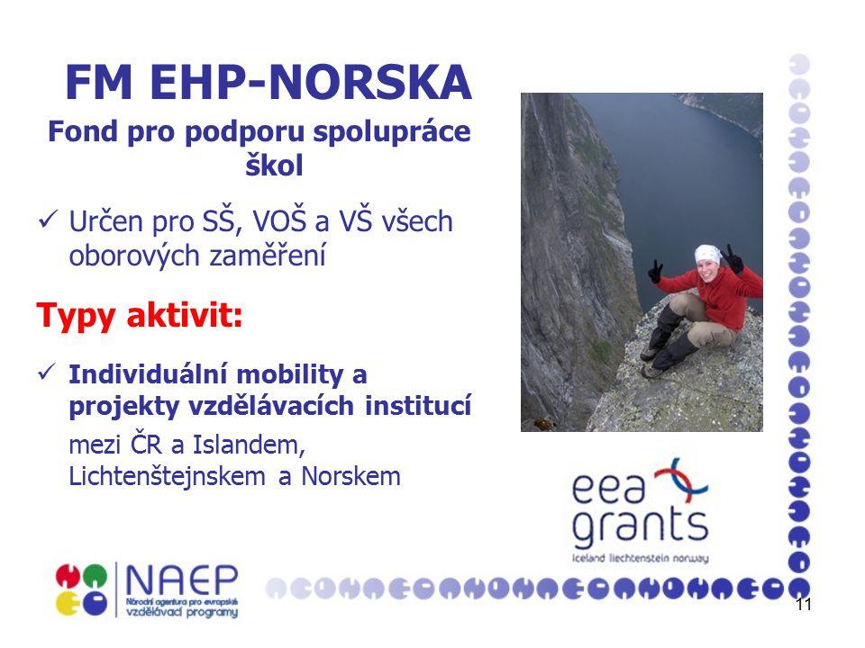 11 FM EHP-NORSKA Fond pro podporu spolupráce škol Určen pro SŠ, VOŠ a VŠ všech oborových zaměření Typy aktivit: Individuální mobility a projekty vzdělávacích institucí mezi ČR a Islandem, Lichtenštejnskem a Norskem