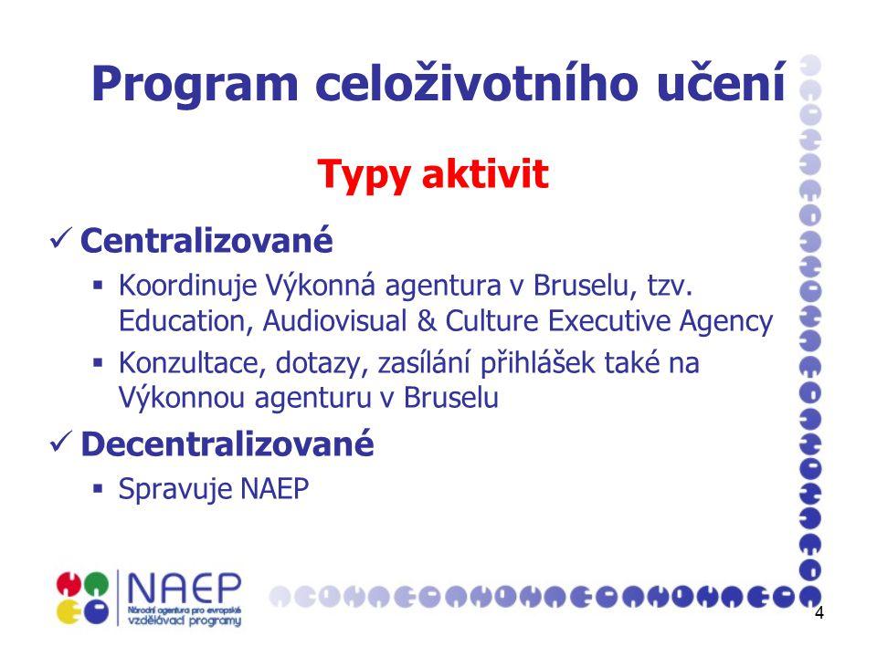 4 Program celoživotního učení Typy aktivit Centralizované  Koordinuje Výkonná agentura v Bruselu, tzv.