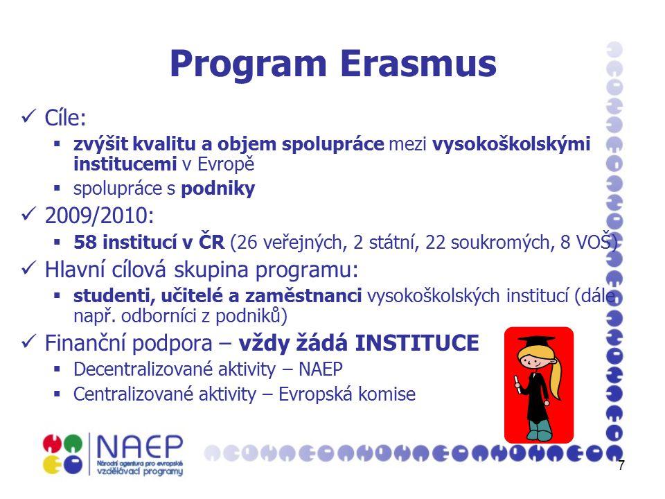 7 Program Erasmus Cíle:  zvýšit kvalitu a objem spolupráce mezi vysokoškolskými institucemi v Evropě  spolupráce s podniky 2009/2010:  58 institucí v ČR (26 veřejných, 2 státní, 22 soukromých, 8 VOŠ) Hlavní cílová skupina programu:  studenti, učitelé a zaměstnanci vysokoškolských institucí (dále např.