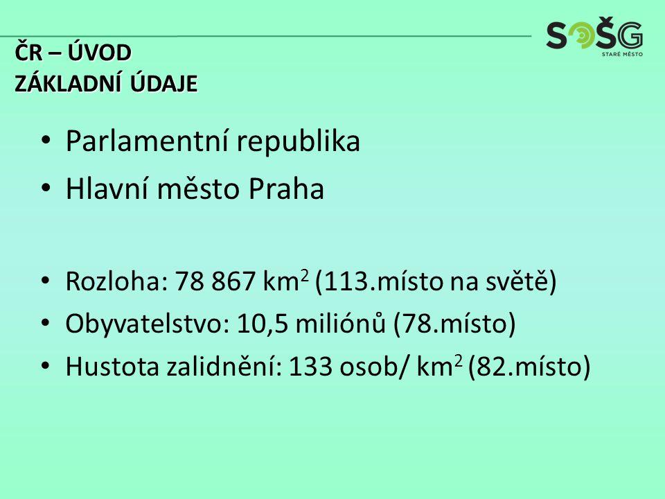Parlamentní republika Hlavní město Praha Rozloha: 78 867 km 2 (113.místo na světě) Obyvatelstvo: 10,5 miliónů (78.místo) Hustota zalidnění: 133 osob/