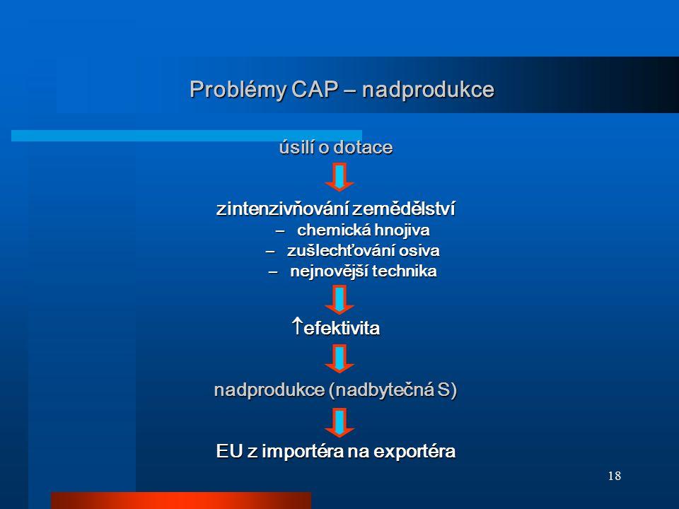 18 Problémy CAP – nadprodukce úsilí o dotace zintenzivňování zemědělství –chemická hnojiva –zušlechťování osiva –nejnovější technika  efektivita nadp