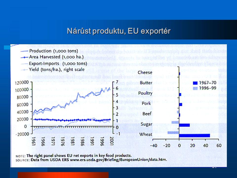 20 Nárůst produktu, EU exportér