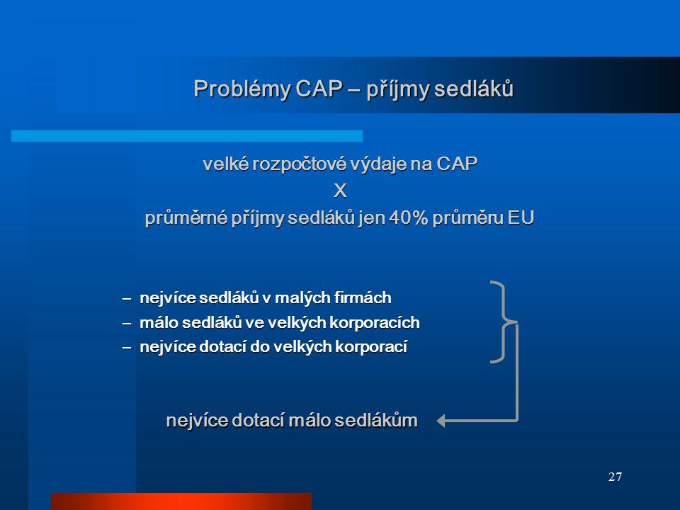 27 Problémy CAP – příjmy sedláků velké rozpočtové výdaje na CAP X průměrné příjmy sedláků jen 40% průměru EU –nejvíce sedláků v malých firmách –málo s