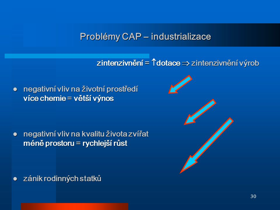 30 Problémy CAP – industrializace zintenzivnění =  dotace  zintenzivnění výrob negativní vliv na životní prostředí negativní vliv na životní prostře