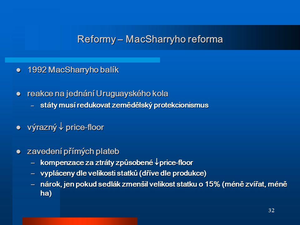 32 Reformy – MacSharryho reforma 1992 MacSharryho balík 1992 MacSharryho balík reakce na jednání Uruguayského kola reakce na jednání Uruguayského kola