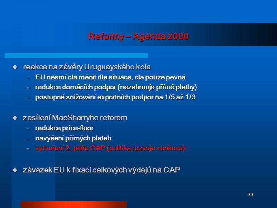 33 Reformy – Agenda 2000 reakce na závěry Uruguayského kola reakce na závěry Uruguayského kola – EU nesmí cla měnit dle situace, cla pouze pevná – red
