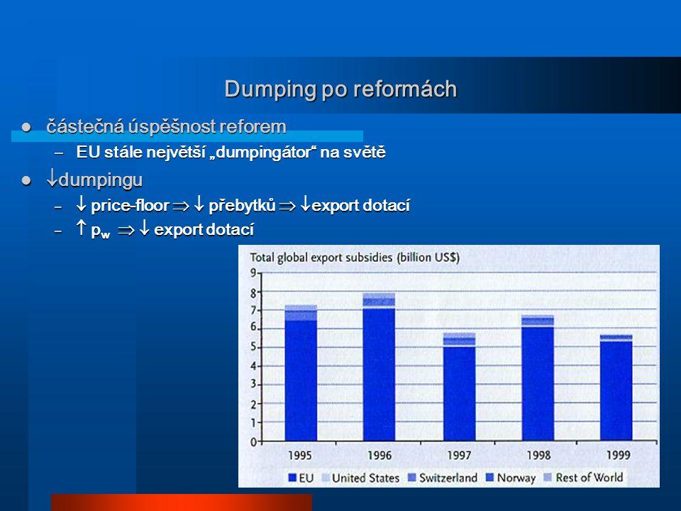 """41 Dumping po reformách částečná úspěšnost reforem částečná úspěšnost reforem –EU stále největší """"dumpingátor"""" na světě  dumpingu  dumpingu –  pric"""
