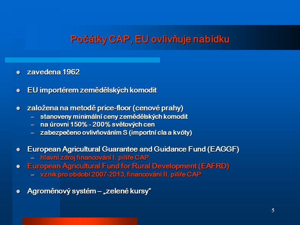 5 Počátky CAP, EU ovlivňuje nabídku zavedena 1962 zavedena 1962 EU importérem zemědělských komodit EU importérem zemědělských komodit založena na meto