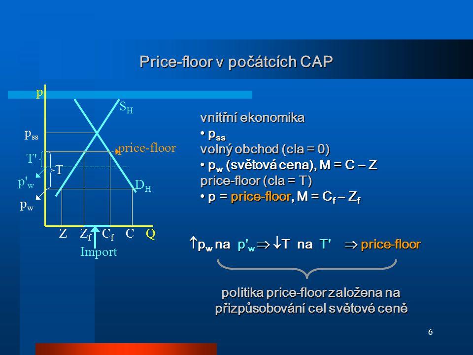 6 Price-floor v počátcích CAP DHDH SHSH ZCCfCf ZfZf p ss T T' Import p' w pwpw p Q price-floor vnitřní ekonomika p ss p ss volný obchod (cla = 0) p w