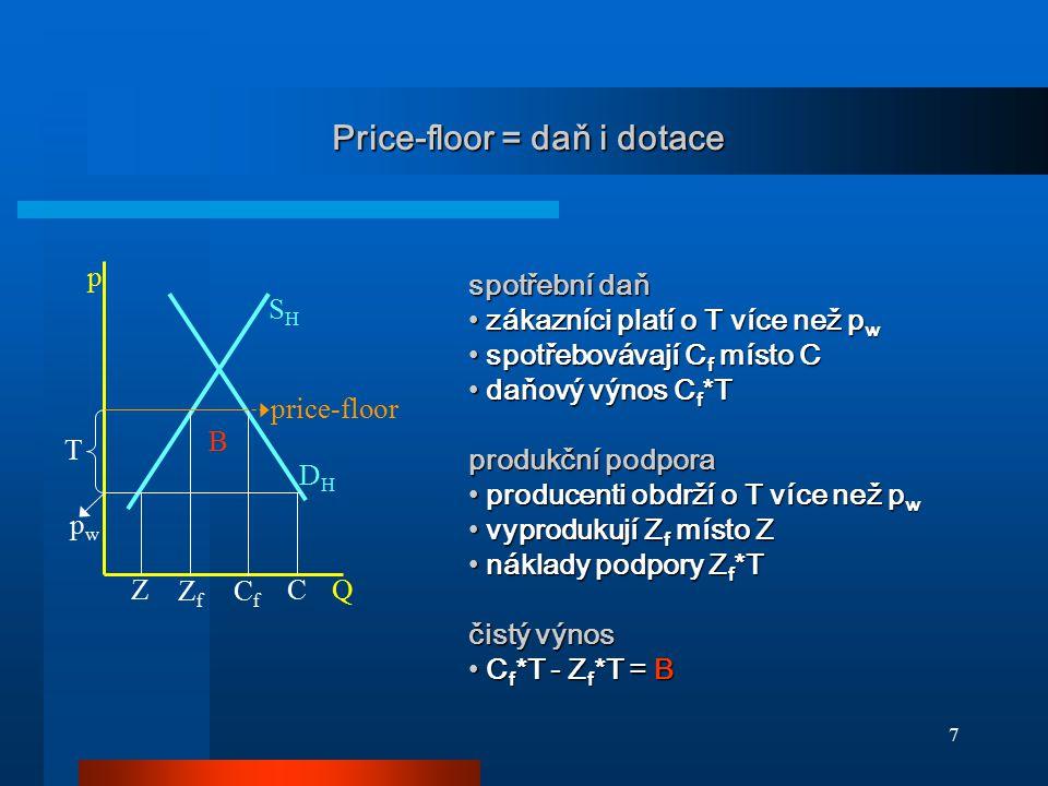 7 Price-floor = daň i dotace DHDH SHSH ZC CfCf ZfZf B p Q price-floor pwpw T spotřební daň zákazníci platí o T více než p w zákazníci platí o T více n