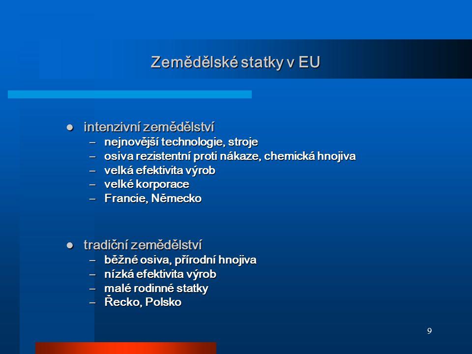 9 Zemědělské statky v EU intenzivní zemědělství intenzivní zemědělství –nejnovější technologie, stroje –osiva rezistentní proti nákaze, chemická hnoji