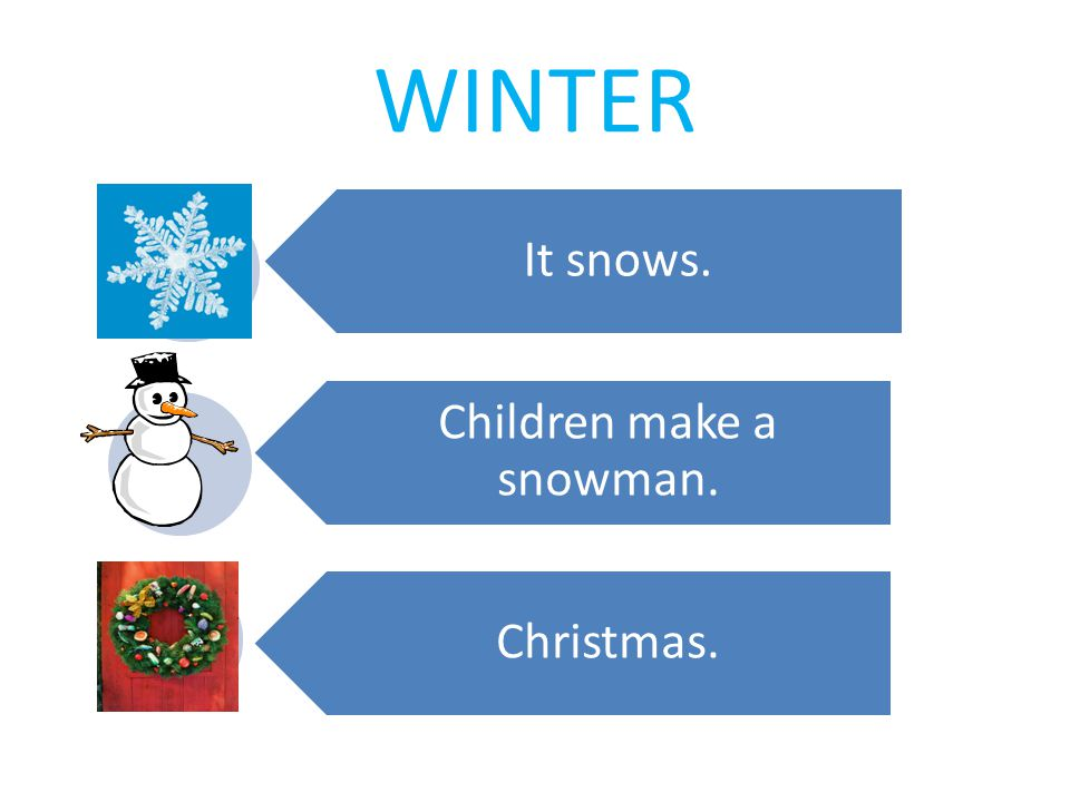 WINTER It snows. Children make a snowman. Christmas.