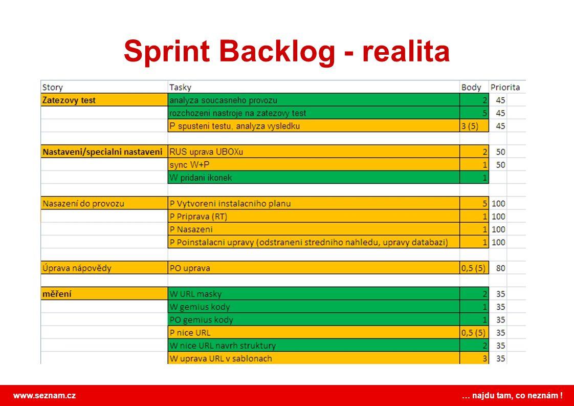 www.seznam.cz … najdu tam, co neznám ! Sprint Backlog - realita