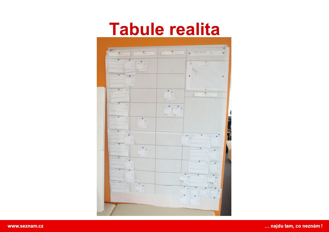 www.seznam.cz … najdu tam, co neznám ! Tabule realita
