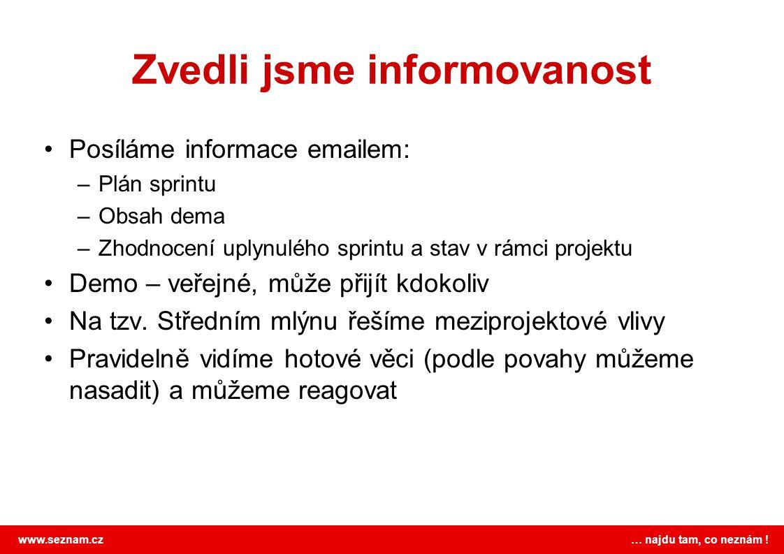www.seznam.cz … najdu tam, co neznám ! Zvedli jsme informovanost Posíláme informace emailem: –Plán sprintu –Obsah dema –Zhodnocení uplynulého sprintu