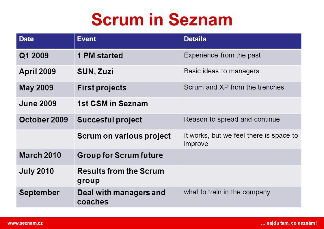 www.seznam.cz … najdu tam, co neznám ! Scrum in Seznam DateEventDetails Q1 20091 PM started Experience from the past April 2009SUN, Zuzi Basic ideas t