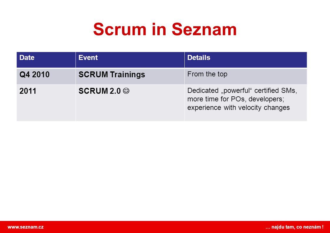 """www.seznam.cz … najdu tam, co neznám ! Scrum in Seznam DateEventDetails Q4 2010SCRUM Trainings From the top 2011SCRUM 2.0 Dedicated """"powerful"""" certifi"""