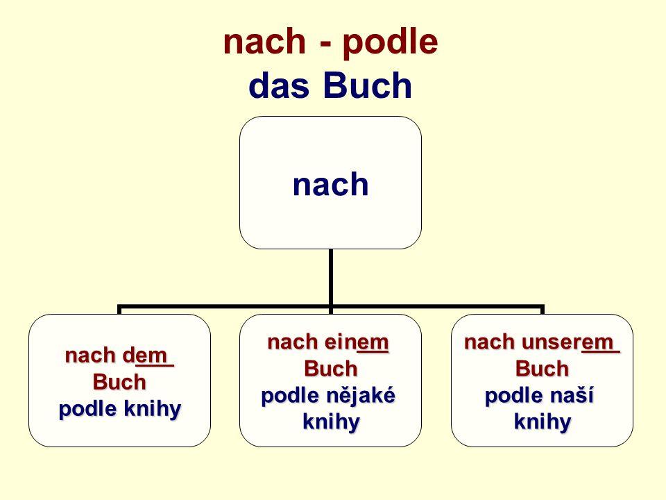 nach - podle das Buch nach nach dem Buch podle knihy nach einem Buch podle nějaké knihy nach unserem Buch podle naší knihy