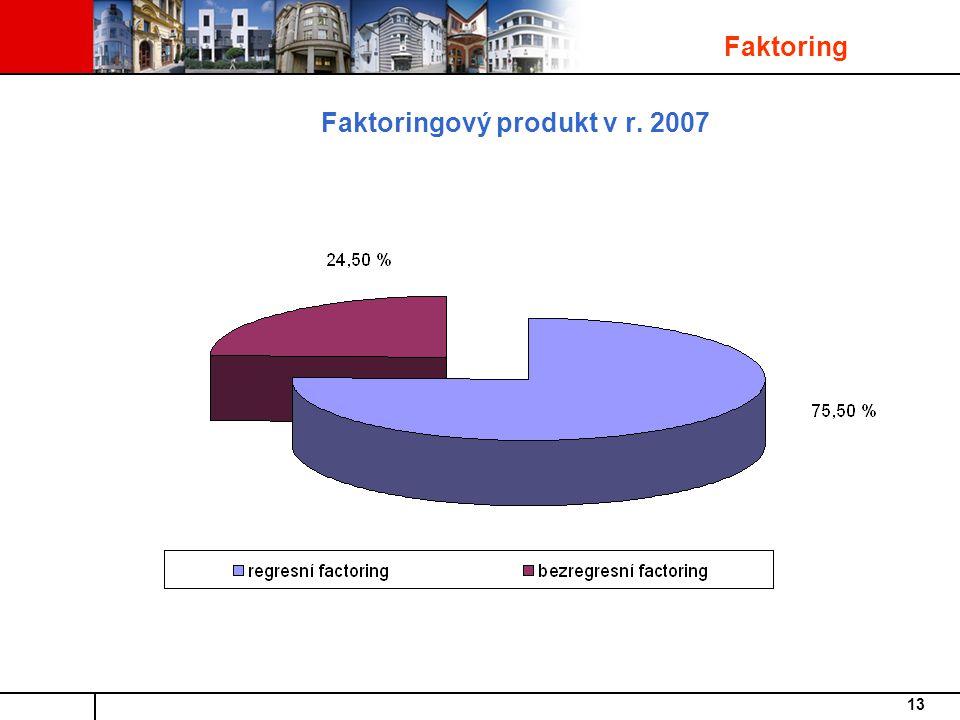13 Faktoringový produkt v r. 2007 Faktoring