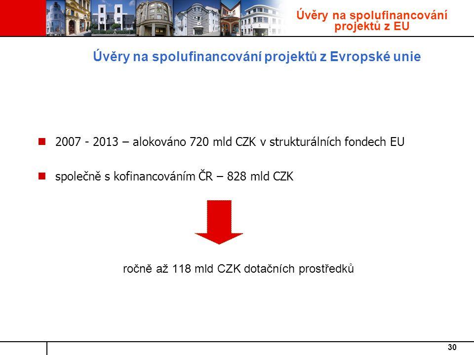 30 Úvěry na spolufinancování projektů z Evropské unie 2007 - 2013 – alokováno 720 mld CZK v strukturálních fondech EU společně s kofinancováním ČR – 828 mld CZK ročně až 118 mld CZK dotačních prostředků Úvěry na spolufinancování projektů z EU