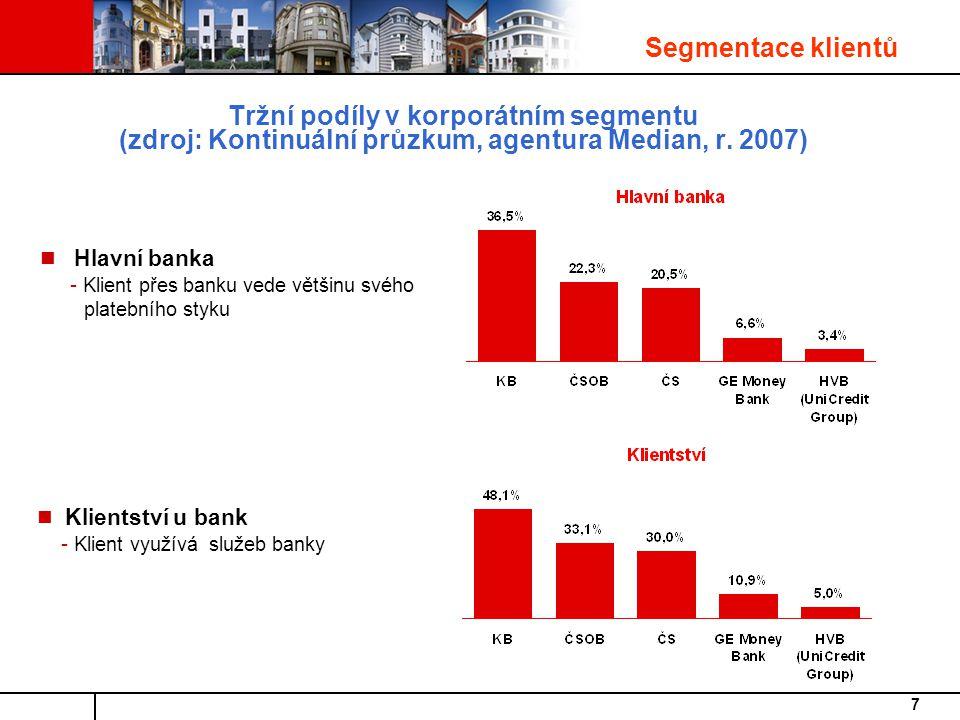 7 Tržní podíly v korporátním segmentu (zdroj: Kontinuální průzkum, agentura Median, r.