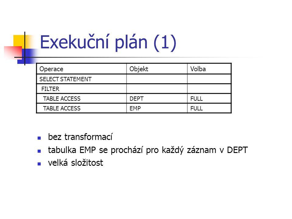 Exekuční plán (1) bez transformací tabulka EMP se prochází pro každý záznam v DEPT velká složitost OperaceObjektVolba SELECT STATEMENT FILTER TABLE AC