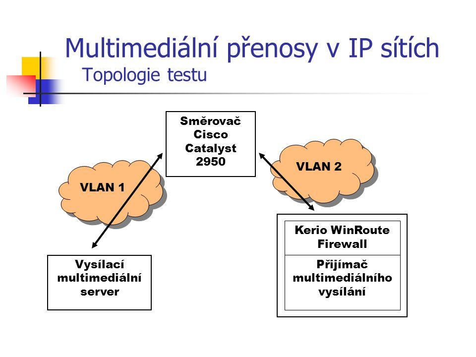 Multimediální přenosy v IP sítích Topologie testu Směrovač Cisco Catalyst 2950 Vysílací multimediální server Přijímač multimediálního vysílání Kerio WinRoute Firewall VLAN 1 VLAN 2