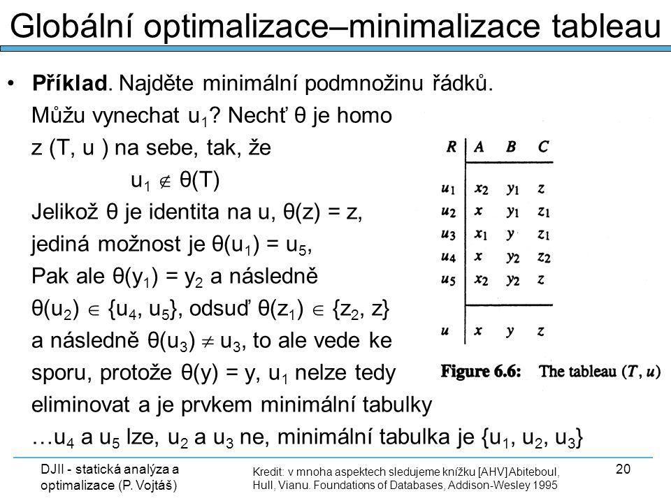 DJII - statická analýza a optimalizace (P. Vojtáš) 20 Příklad. Najděte minimální podmnožinu řádků. Můžu vynechat u 1 ? Nechť θ je homo z (T, u ) na se