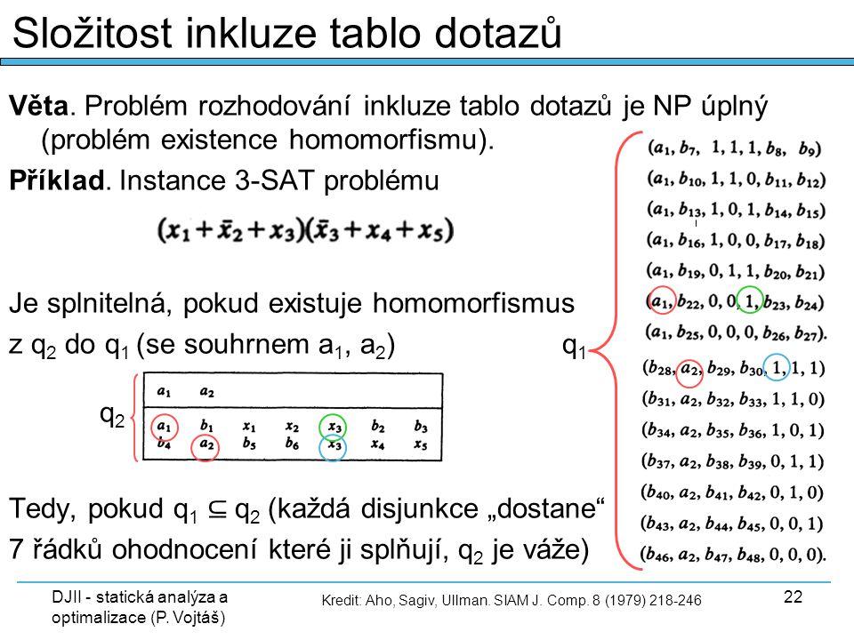 DJII - statická analýza a optimalizace (P. Vojtáš) 22 Věta. Problém rozhodování inkluze tablo dotazů je NP úplný (problém existence homomorfismu). Pří