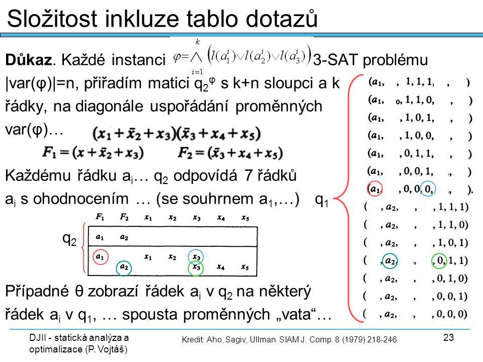 DJII - statická analýza a optimalizace (P. Vojtáš) 23 Důkaz. Každé instanci 3-SAT problému |var(φ)|=n, přiřadím matici q 2 φ s k+n sloupci a k řádky,