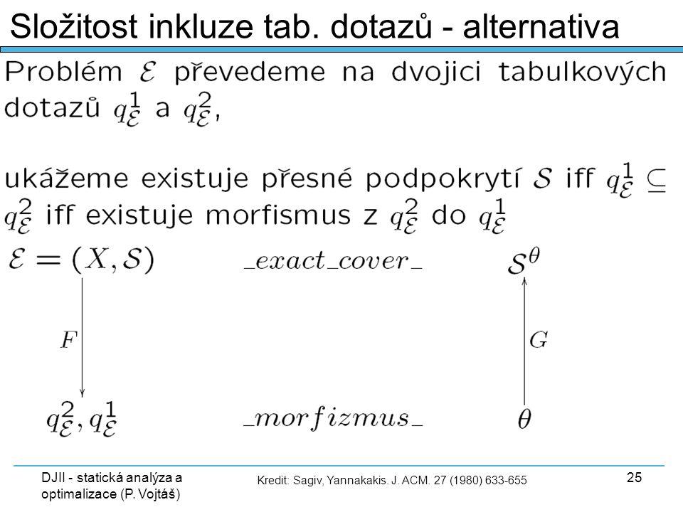 DJII - statická analýza a optimalizace (P. Vojtáš) 25 Složitost inkluze tab. dotazů - alternativa Kredit: Sagiv, Yannakakis. J. ACM. 27 (1980) 633-655