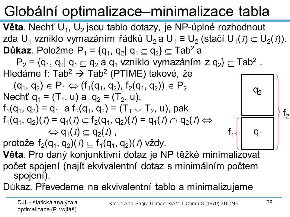 DJII - statická analýza a optimalizace (P. Vojtáš) 28 Věta. Nechť U 1, U 2 jsou tablo dotazy, je NP-úplné rozhodnout zda U 1 vzniklo vymazáním řádků U