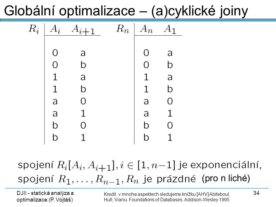 DJII - statická analýza a optimalizace (P. Vojtáš) 34 Kredit: v mnoha aspektech sledujeme knížku [AHV] Abiteboul, Hull, Vianu. Foundations of Database