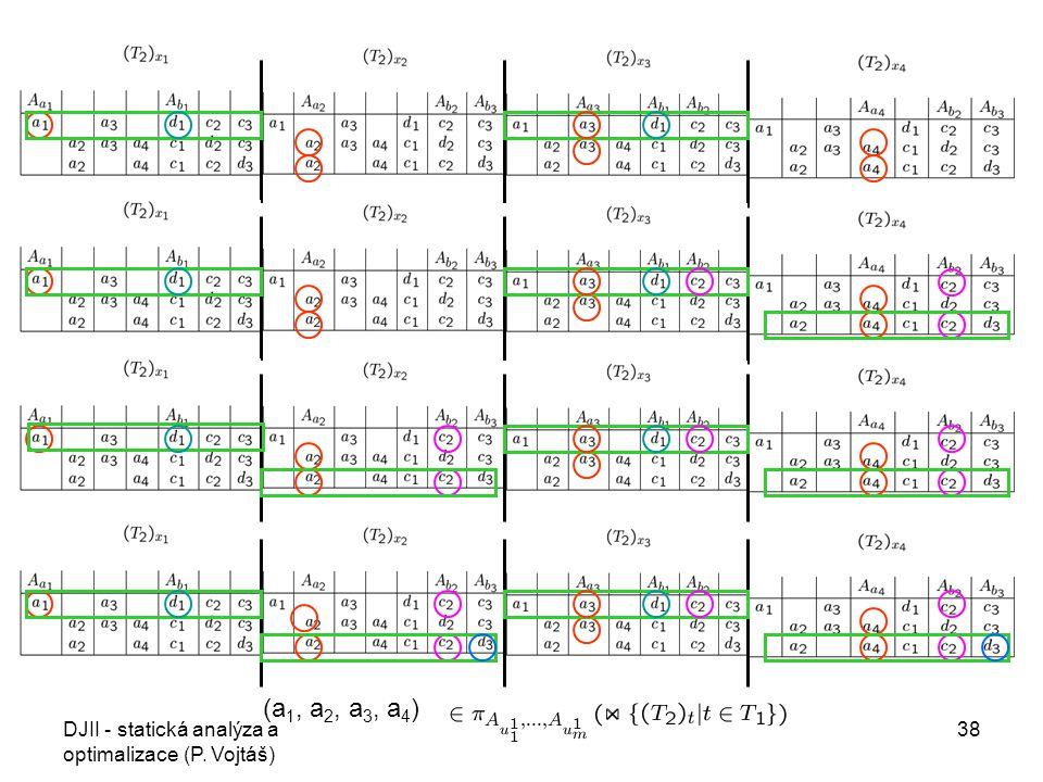 DJII - statická analýza a optimalizace (P. Vojtáš) 38 (a 1, a 2, a 3, a 4 )