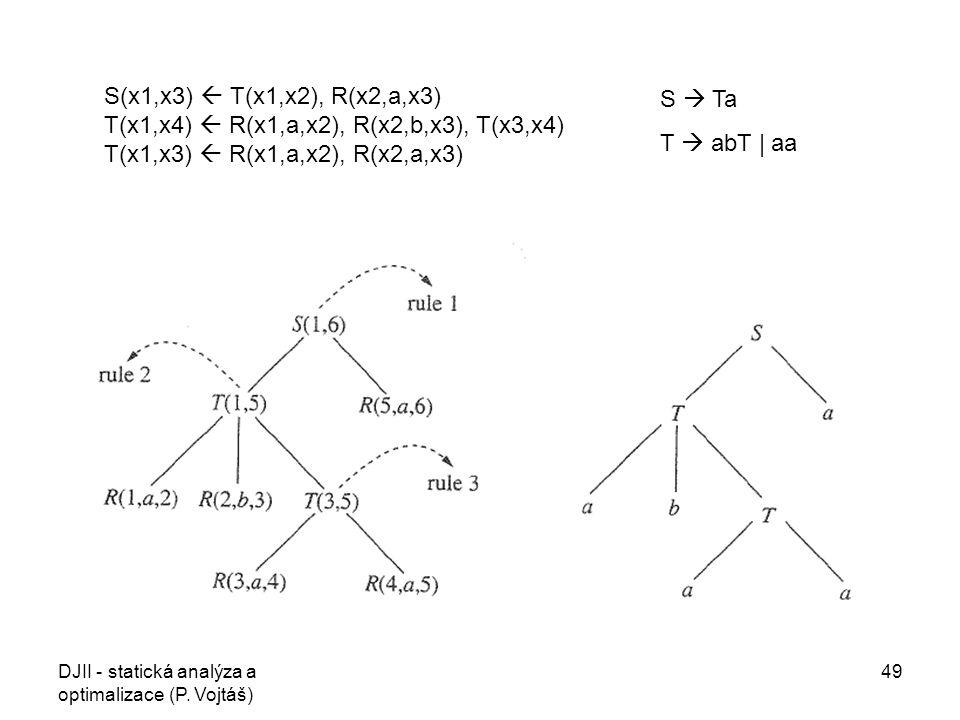 DJII - statická analýza a optimalizace (P. Vojtáš) 49 S(x1,x3)  T(x1,x2), R(x2,a,x3) T(x1,x4)  R(x1,a,x2), R(x2,b,x3), T(x3,x4) T(x1,x3)  R(x1,a,x2