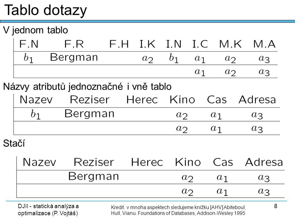 DJII - statická analýza a optimalizace (P. Vojtáš) 8 Tablo dotazy Kredit: v mnoha aspektech sledujeme knížku [AHV] Abiteboul, Hull, Vianu. Foundations