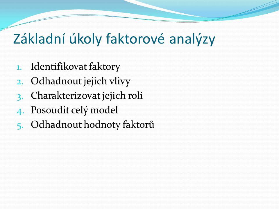 Základní úkoly faktorové analýzy 1.Identifikovat faktory 2.