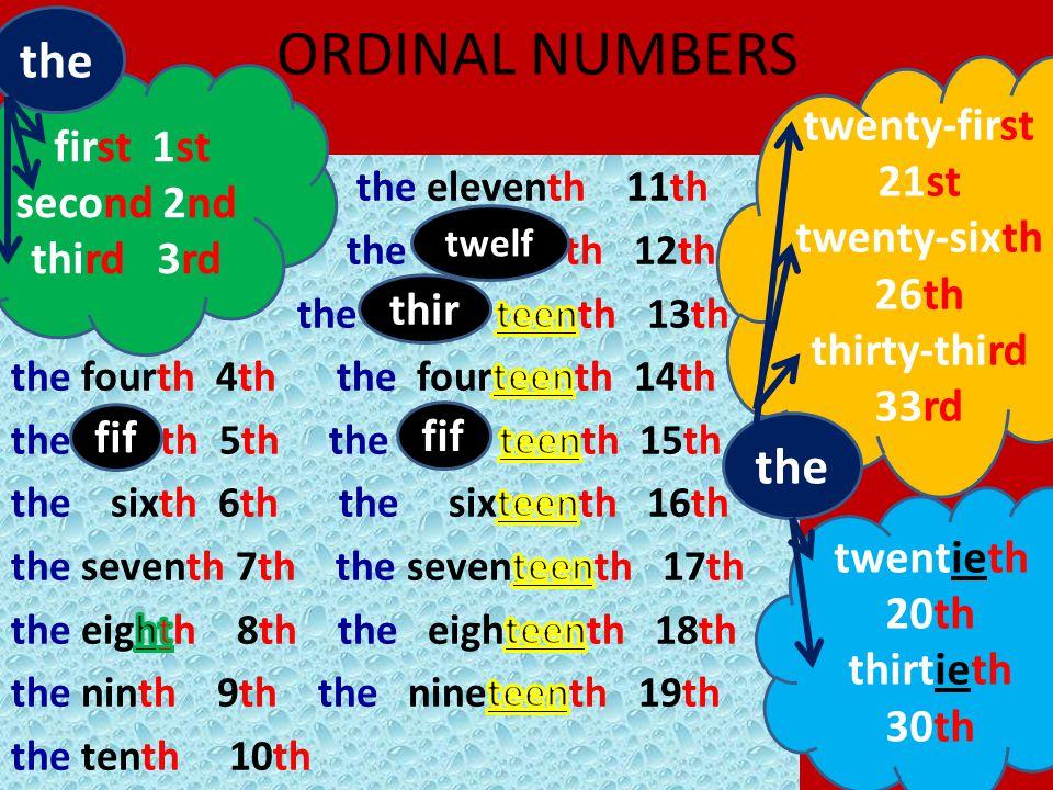 ORDINAL NUMBERS first 1st second 2nd third 3rd fif twelf thir fif twenty-first 21st twenty-sixth 26th thirty-third 33rd twentieth 20th thirtieth 30th the