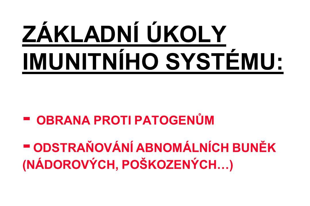 Leo A., Schraven B.Curr Opin Immunol 2001 Jun;13(3):307-16