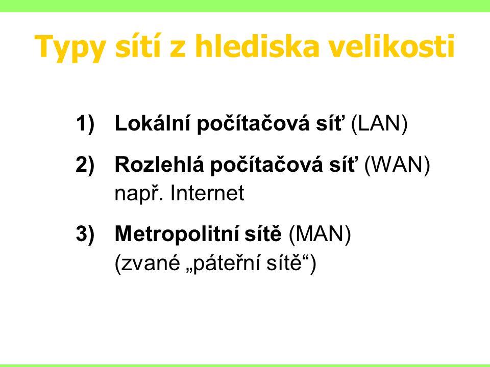 """Typy sítí z hlediska velikosti 1)Lokální počítačová síť (LAN) 2)Rozlehlá počítačová síť (WAN) např. Internet 3)Metropolitní sítě (MAN) (zvané """"páteřní"""