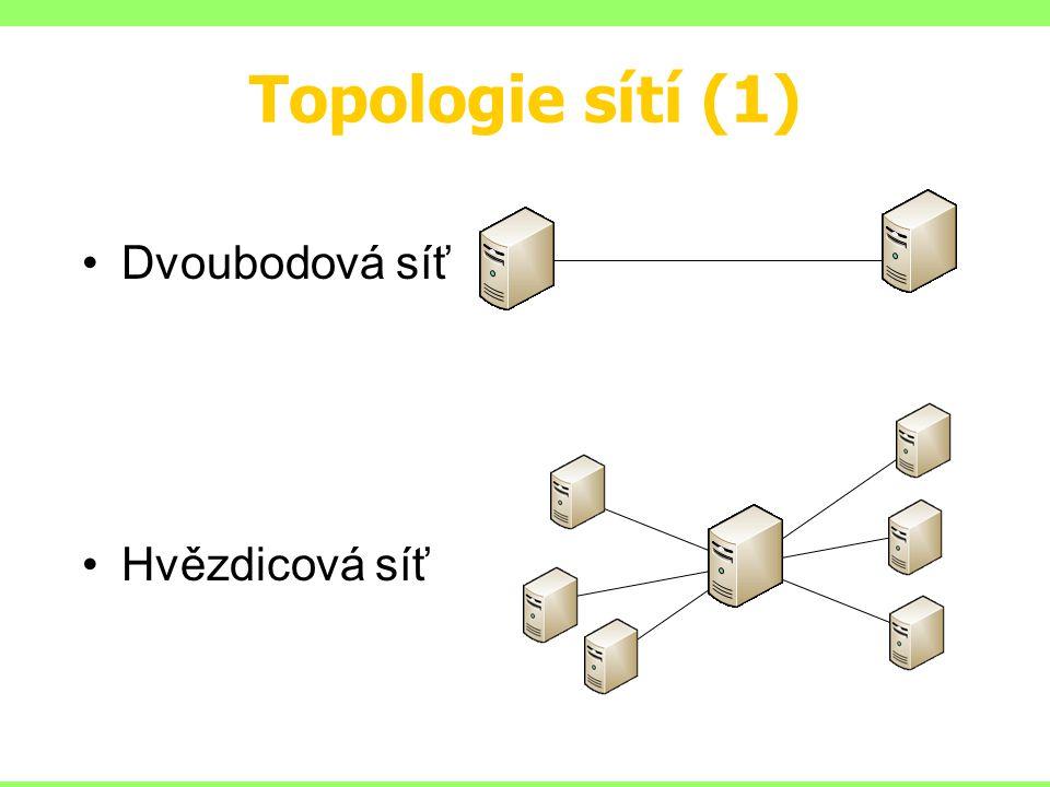 Topologie sítí (1) Dvoubodová síť Hvězdicová síť
