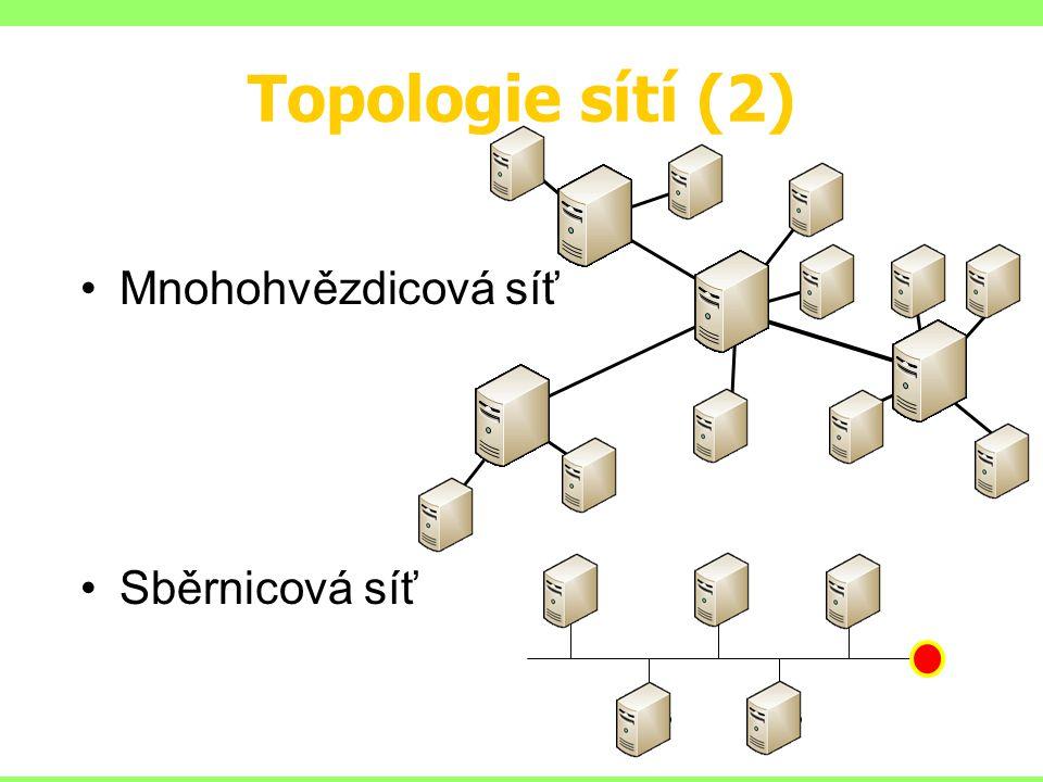 Stromová struktura Kruhová síť