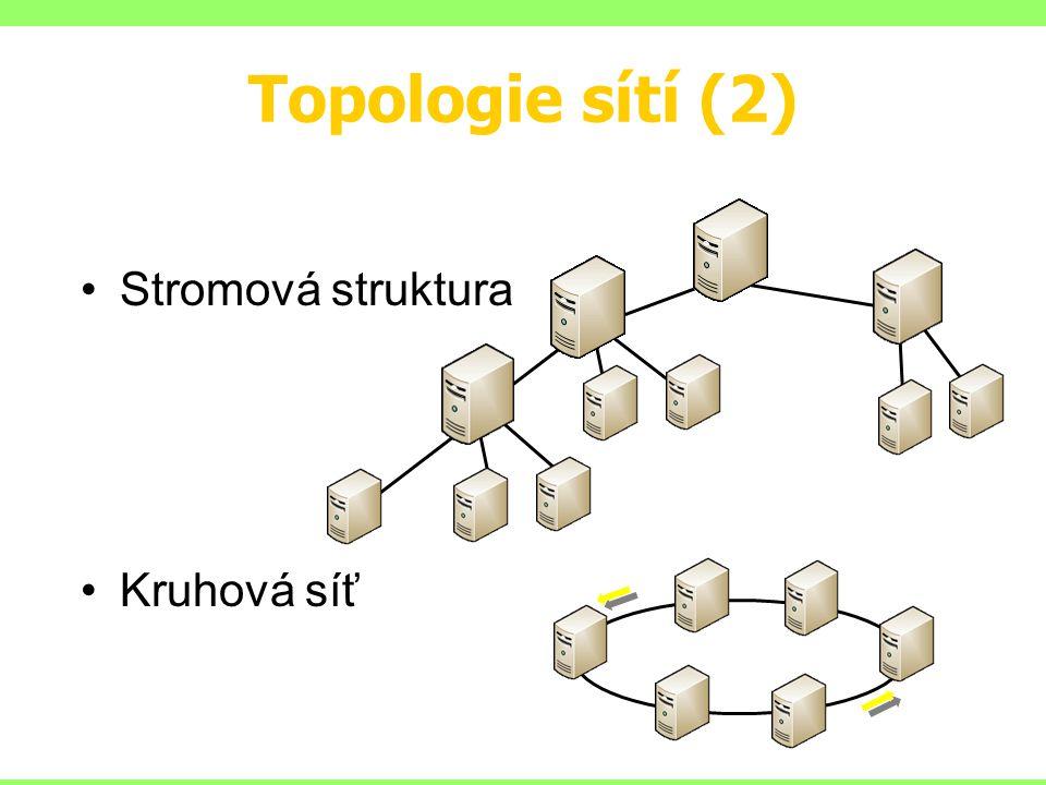 Topologie sítí (3) Vícecestná síť