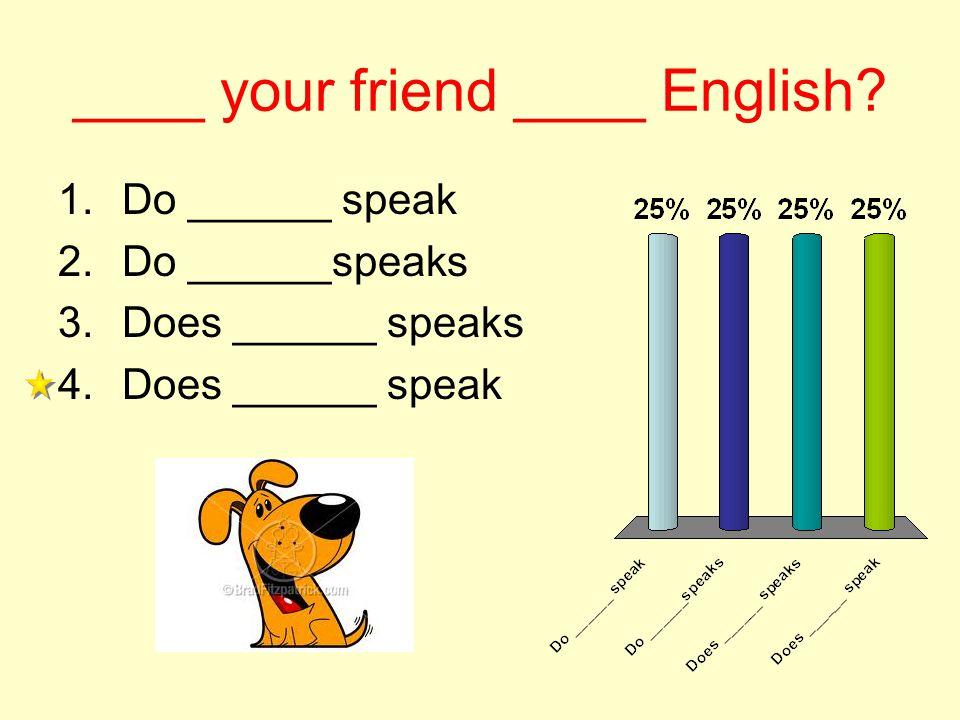 ____ your friend ____ English? 1.Do ______ speak 2.Do ______speaks 3.Does ______ speaks 4.Does ______ speak