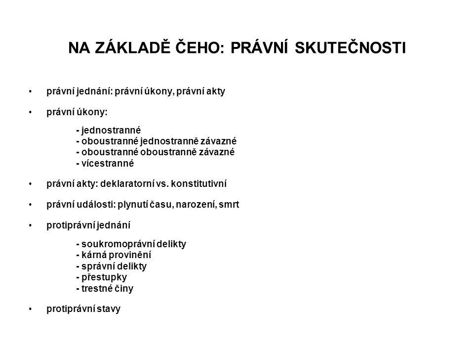 NA ZÁKLADĚ ČEHO: PRÁVNÍ SKUTEČNOSTI právní jednání: právní úkony, právní akty právní úkony: - jednostranné - oboustranné jednostranně závazné - oboustranné oboustranně závazné - vícestranné právní akty: deklaratorní vs.