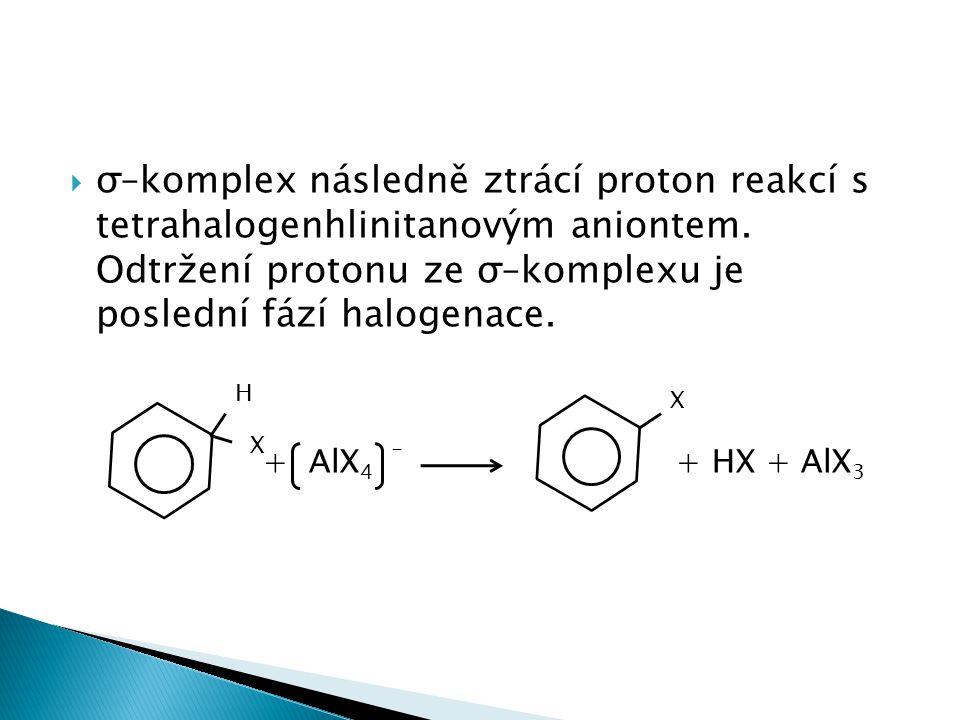  σ–komplex následně ztrácí proton reakcí s tetrahalogenhlinitanovým aniontem. Odtržení protonu ze σ–komplexu je poslední fází halogenace. + AlX 4 - +