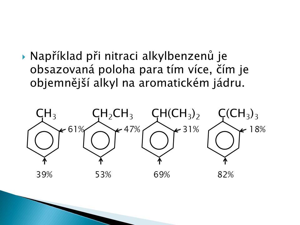  Například při nitraci alkylbenzenů je obsazovaná poloha para tím více, čím je objemnější alkyl na aromatickém jádru. CH 3 CH 2 CH 3 CH(CH 3 ) 2 C(CH
