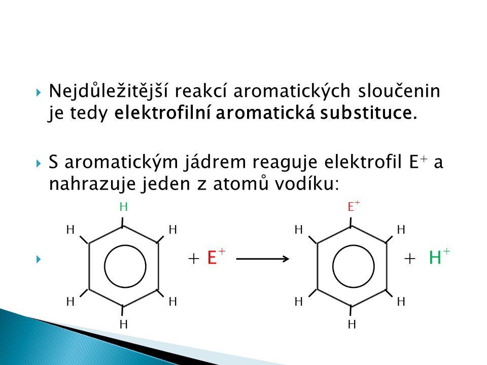  Nejdůležitější reakcí aromatických sloučenin je tedy elektrofilní aromatická substituce.  S aromatickým jádrem reaguje elektrofil E + a nahrazuje j