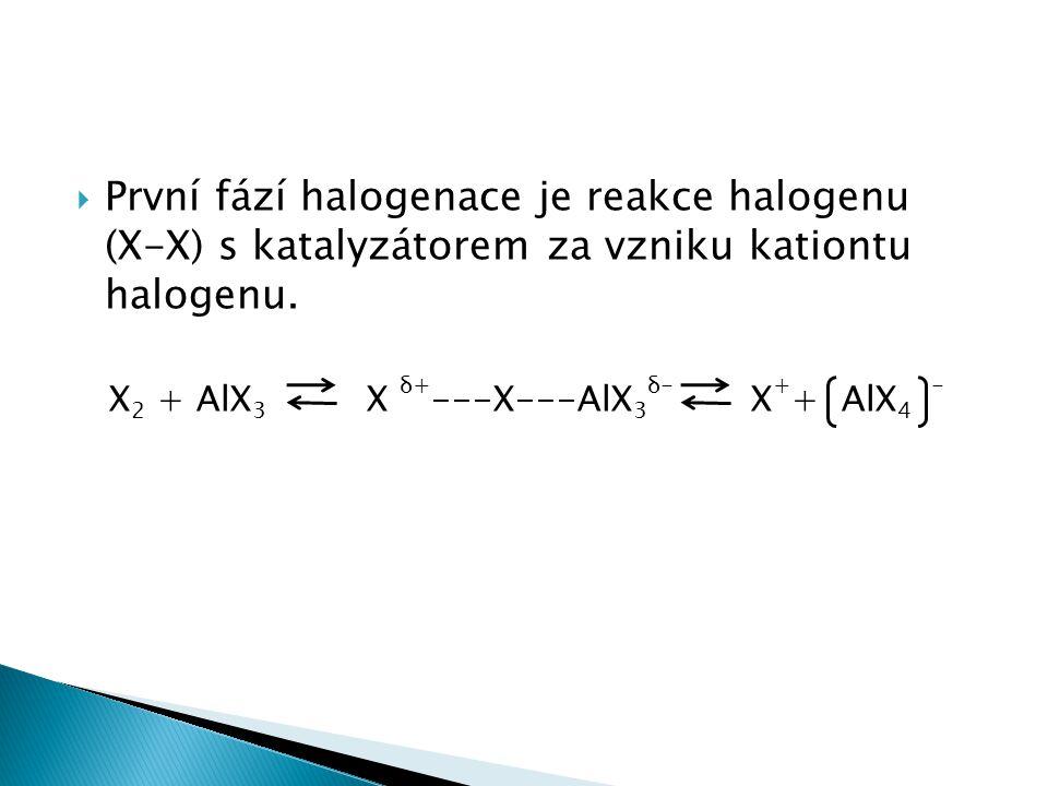  První fází halogenace je reakce halogenu (X-X) s katalyzátorem za vzniku kationtu halogenu. X 2 + AlX 3 X δ+ ---X---AlX 3 δ- X + + AlX 4 -